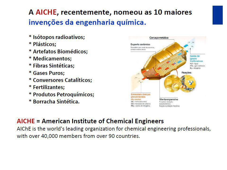 O estudo da química A perspectiva molecular da química • A matéria é o material físico do universo.
