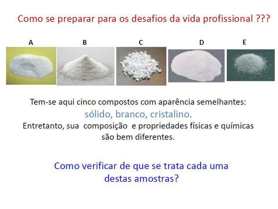 Classificações da matéria Estados da matéria • A matéria pode ser um gás, um líquido ou um sólido.