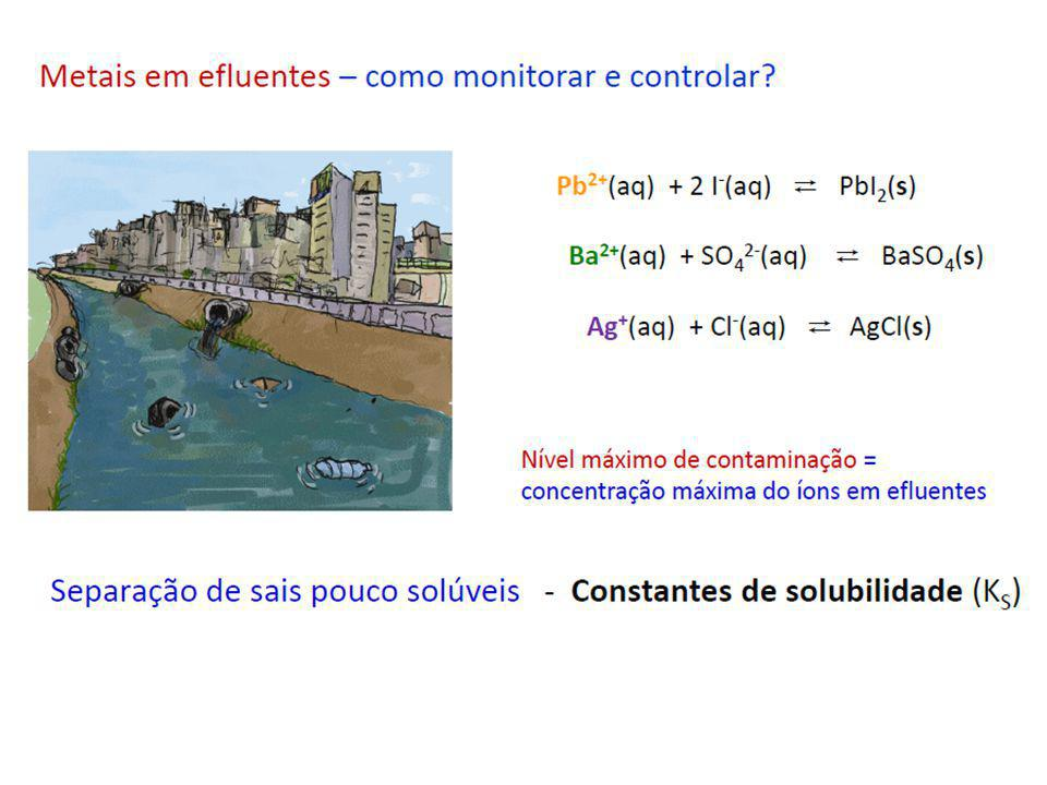 SÓLIDO LÍQUIDO GASOSO SUBLIMAÇÃO FUSÃO CONDENSAÇÃO VAPORIZAÇÃO SOLIDIFICAÇÃO Estados físicos da matéria  O fenômeno físico não altera a natureza da matéria