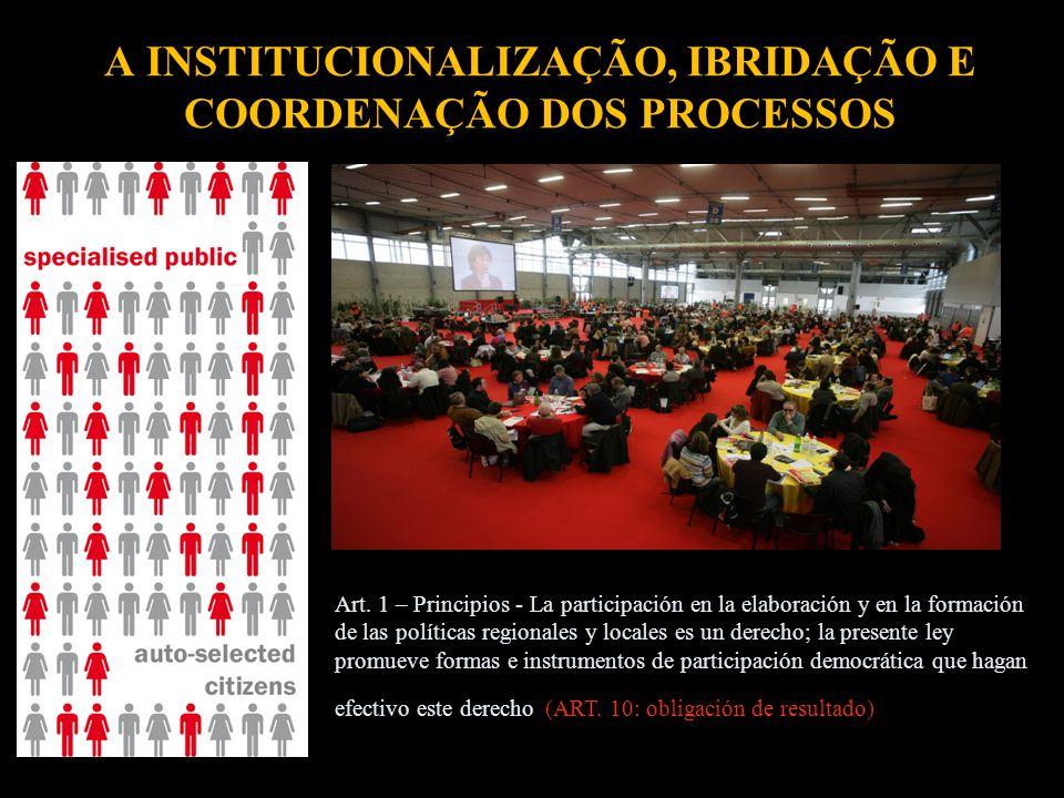 A INSTITUCIONALIZAÇÃO, IBRIDAÇÃO E COORDENAÇÃO DOS PROCESSOS Art.