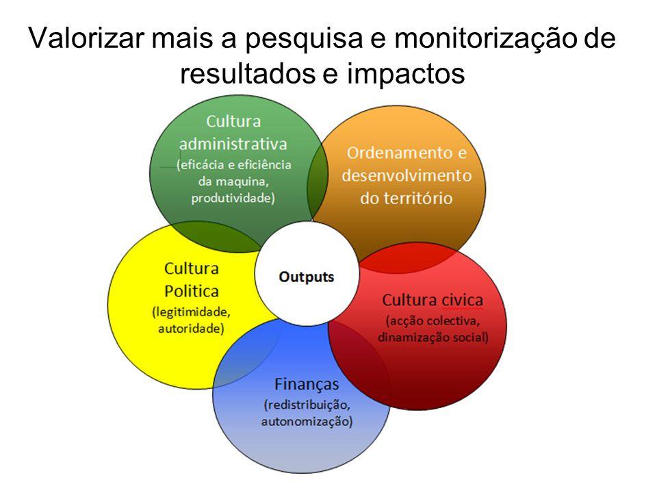 Valorizar mais a pesquisa e monitorização de resultados e impactos