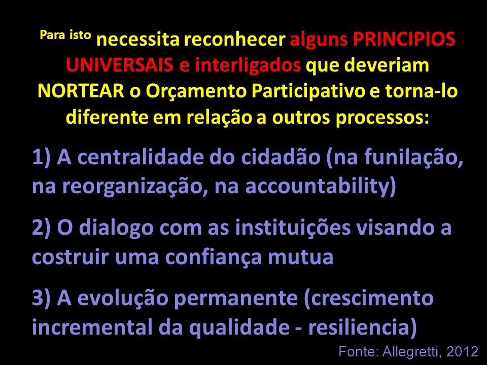 Para isto necessita reconhecer alguns PRINCIPIOS UNIVERSAIS e interligados que deveriam NORTEAR o Orçamento Participativo e torna-lo diferente em relação a outros processos: 1) A centralidade do cidadão (na funilação, na reorganização, na accountability) 2) O dialogo com as instituições visando a costruir uma confiança mutua 3) A evolução permanente (crescimento incremental da qualidade - resiliencia) Virtual + 7 Fonte: Allegretti, 2012