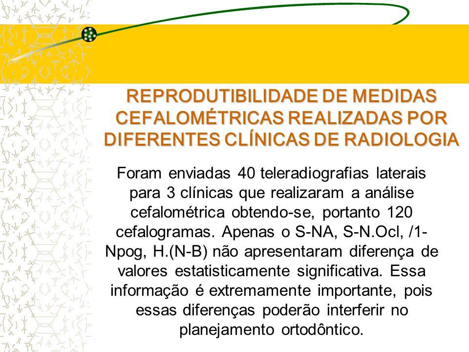 REPRODUTIBILIDADE DE MEDIDAS CEFALOMÉTRICAS REALIZADAS POR DIFERENTES CLÍNICAS DE RADIOLOGIA Foram enviadas 40 teleradiografias laterais para 3 clínicas que realizaram a análise cefalométrica obtendo-se, portanto 120 cefalogramas.