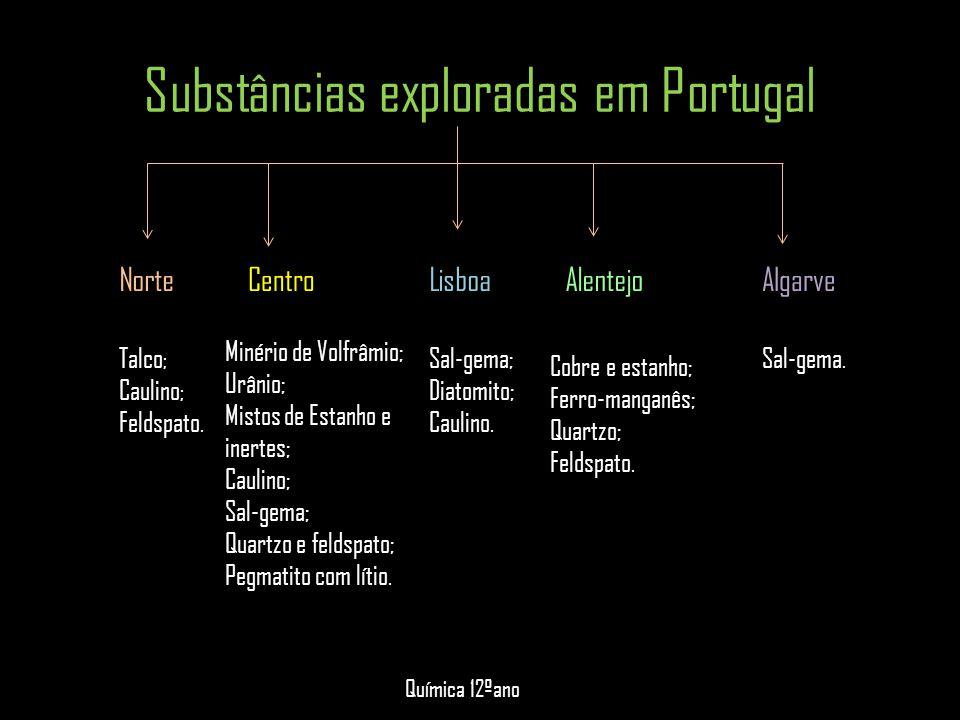 Substâncias exploradas em Portugal Norte Talco ; Caulino ; Feldspato. Centro Minério de Volfrâmio; Urânio; Mistos de Estanho e inertes; Caulino; Sal-g