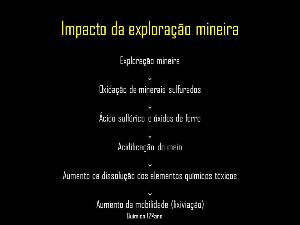 Impacto da exploração mineira Exploração mineira ↓ Oxidação de minerais sulfurados ↓ Ácido sulfúrico e óxidos de ferro ↓ Acidificação do meio ↓ Aument