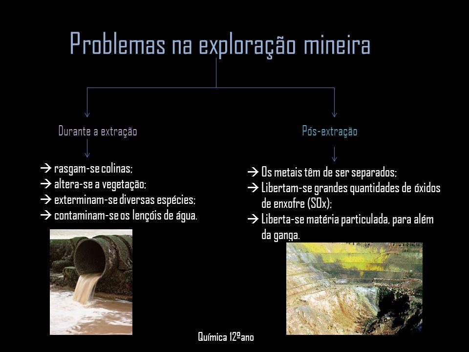 Problemas na exploração mineira Durante a extraçãoPós-extração  rasgam-se colinas;  altera-se a vegetação;  exterminam-se diversas espécies;  cont