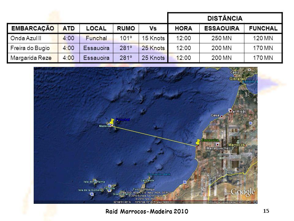 Raid Marrocos-Madeira 2010 15DISTÂNCIAEMBARCAÇÃOATDLOCALRUMOVsHORAESSAOUIRAFUNCHAL Onda Azul II4:00Funchal101º15 Knots12:00250 MN120 MN Freira do Bugi