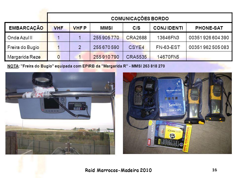 Raid Marrocos-Madeira 2010 16 COMUNICAÇÕES BORDO EMBARCAÇÃOVHFVHF PMMSIC/SCONJ IDENTIPHONE-SAT Onda Azul II11255 905 770CRA268813646FN300351 926 604 3