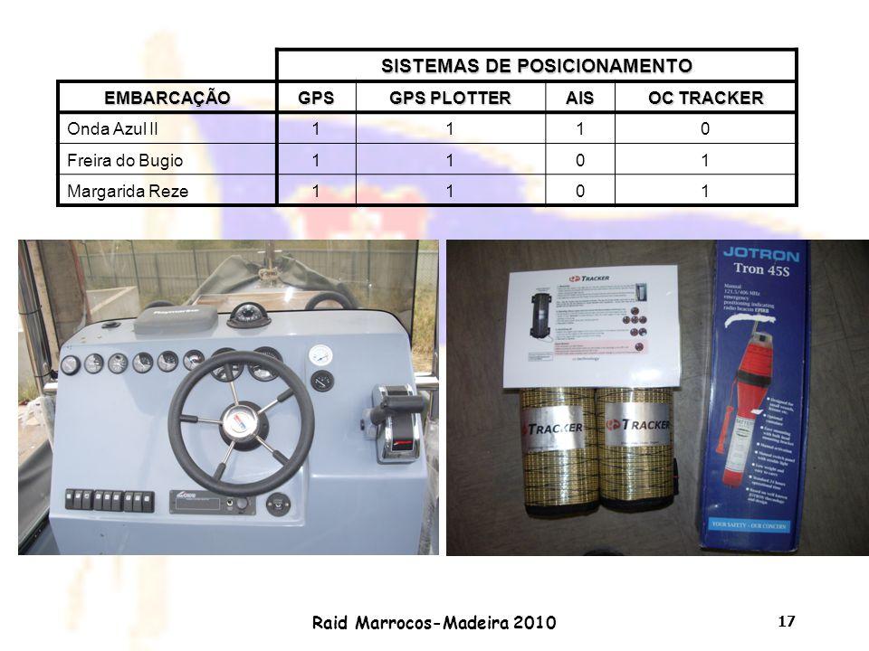 Raid Marrocos-Madeira 2010 17 SISTEMAS DE POSICIONAMENTO EMBARCAÇÃOGPS GPS PLOTTER AIS OC TRACKER Onda Azul II1110 Freira do Bugio1101 Margarida Reze1