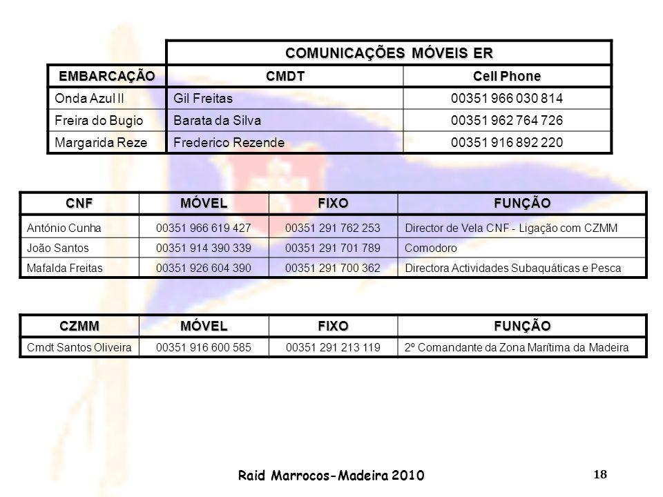Raid Marrocos-Madeira 2010 18 COMUNICAÇÕES MÓVEIS ER EMBARCAÇÃOCMDT Cell Phone Onda Azul IIGil Freitas00351 966 030 814 Freira do BugioBarata da Silva