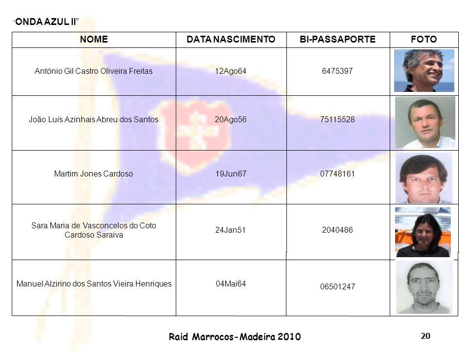 "Raid Marrocos-Madeira 2010 20 "" ONDA AZUL II"" 204048624Jan51 Sara Maria de Vasconcelos do Coto Cardoso Saraiva 0774816119Jun67Martim Jones Cardoso 751"