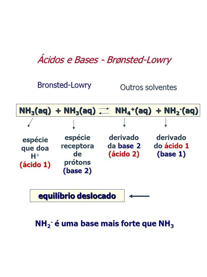 Outros solventes Bronsted-Lowry NH 3 (aq) + NH 3 (aq) NH 4 + (aq) + NH 2 - (aq) espécie que doa H + (ácido 1) espécie receptora de prótons (base 2) de