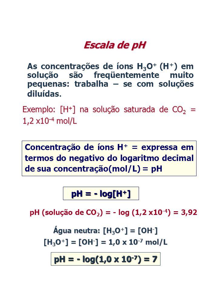 As concentrações de íons H 3 O + (H + ) em solução são freqüentemente muito pequenas: trabalha – se com soluções diluídas. Exemplo: [H + ] na solução