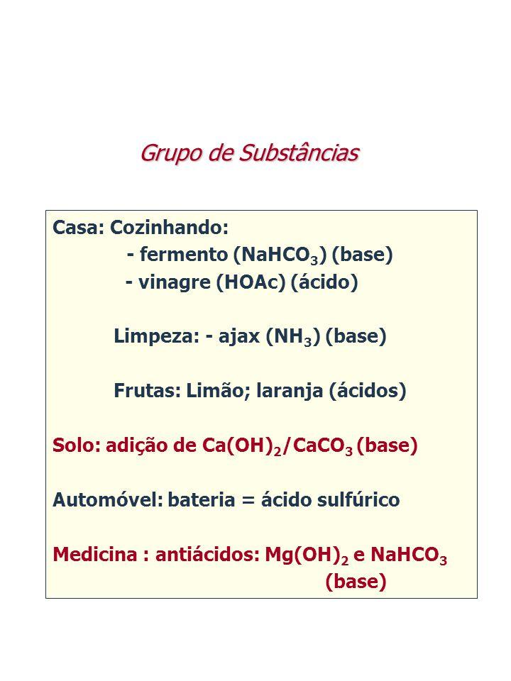 Casa: Cozinhando: - fermento (NaHCO 3 ) (base) - vinagre (HOAc) (ácido) Limpeza: - ajax (NH 3 ) (base) Frutas: Limão; laranja (ácidos) Solo: adição de