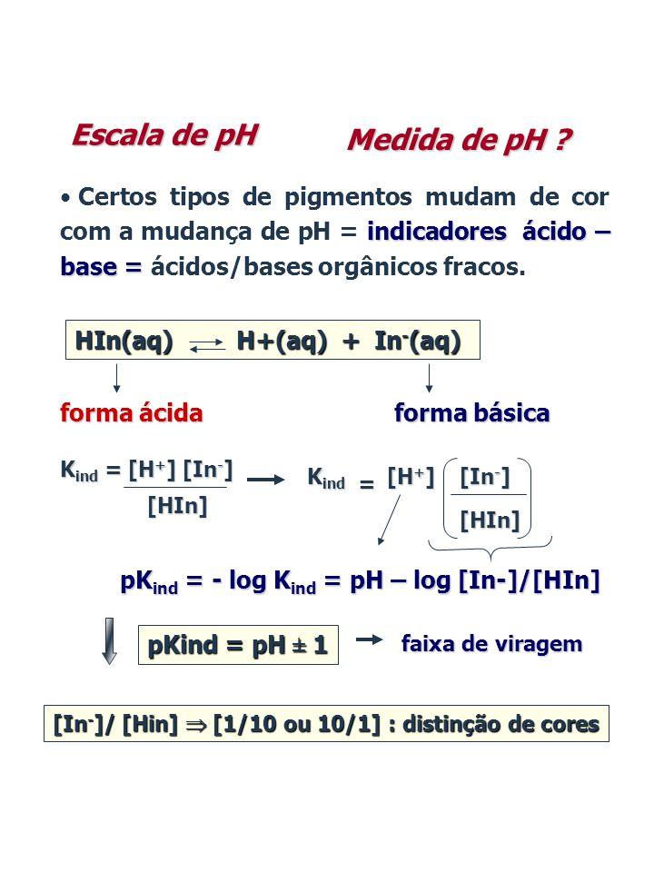 indicadores ácido – base = • Certos tipos de pigmentos mudam de cor com a mudança de pH = indicadores ácido – base = ácidos/bases orgânicos fracos. Me