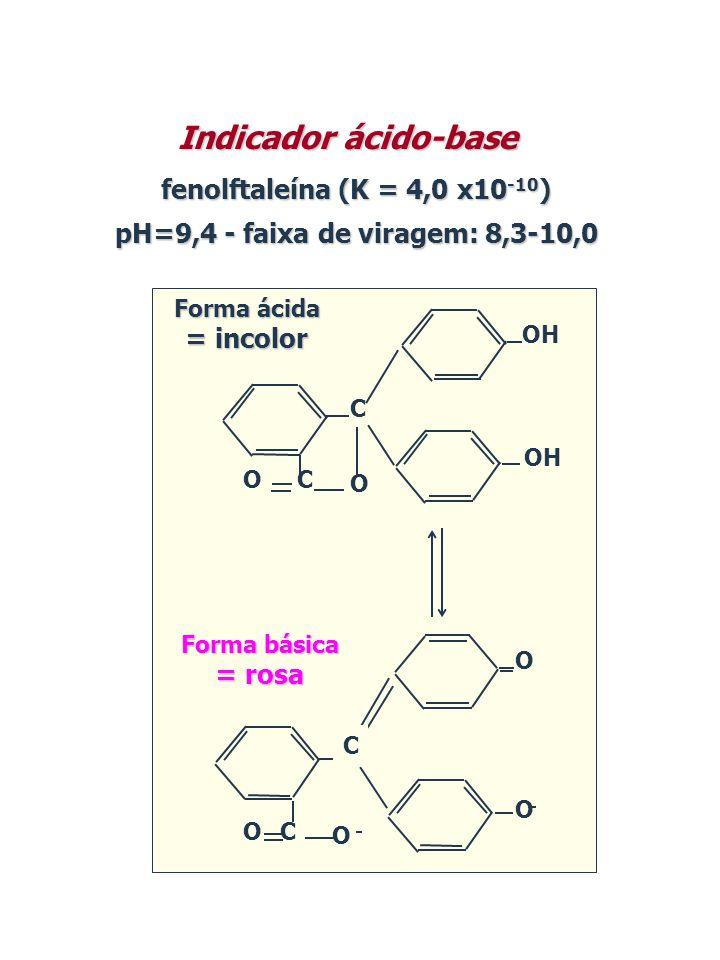 OH C C O O C O O O O C Forma básica = rosa Forma ácida = incolor Indicador ácido-base fenolftaleína (K = 4,0 x10 -10 ) pH=9,4 - faixa de viragem: 8,3-