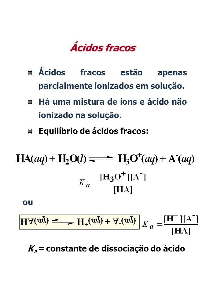 Ácidos fracos estão apenas parcialmente ionizados em solução. Há uma mistura de íons e ácido não ionizado na solução. Equilíbrio de ácidos fracos: K a