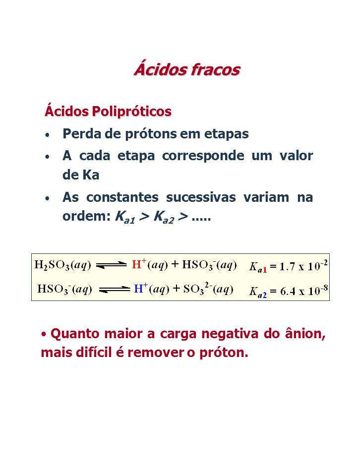 Ácidos Polipróticos • Perda de prótons em etapas • A cada etapa corresponde um valor de Ka • As constantes sucessivas variam na ordem: K a1 > K a2 >..
