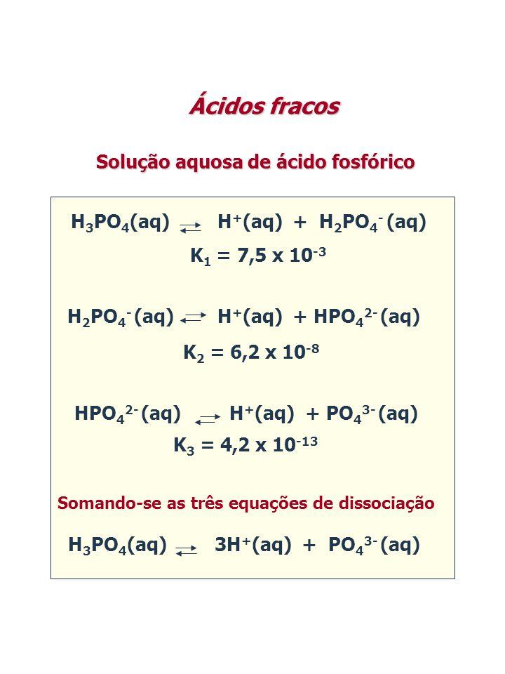 Ácidos fracos Solução aquosa de ácido fosfórico H 3 PO 4 (aq) H + (aq) + H 2 PO 4 - (aq) K 1 = 7,5 x 10 -3 H 2 PO 4 - (aq) H + (aq) + HPO 4 2- (aq) K
