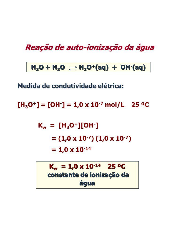 H 2 O + H 2 O H 3 O + (aq) + OH - (aq) Medida de condutividade elétrica: [H 3 O + ] = [OH - ] = 1,0 x 10 -7 mol/L 25 ºC K w = 1,0 x 10 -14 25 ºC const