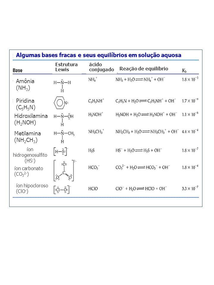 Amônia (NH 3 ) Piridina (C 5 H 5 N) Hidroxilamina (H 2 NOH) Metilamina (NH 2 CH 3 ) íon carbonato (CO 3 2- ) íon hipocloroso (ClO - ) Estrutura Lewis