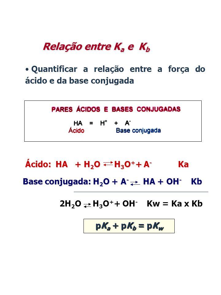 Ácido: HA + H 2 O H 3 O + + A - Ka Relação entre K a e K b • Quantificar a relação entre a força do ácido e da base conjugada Base conjugada: H 2 O +