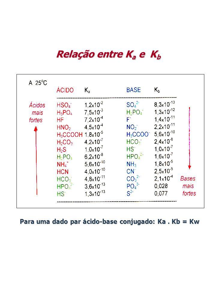 Para uma dado par ácido-base conjugado: Ka. Kb = Kw Relação entre K a e K b