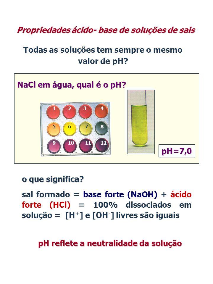 Todas as soluções tem sempre o mesmo valor de pH? o que significa? sal formado = base forte (NaOH) + ácido forte (HCl) = 100% dissociados em solução =