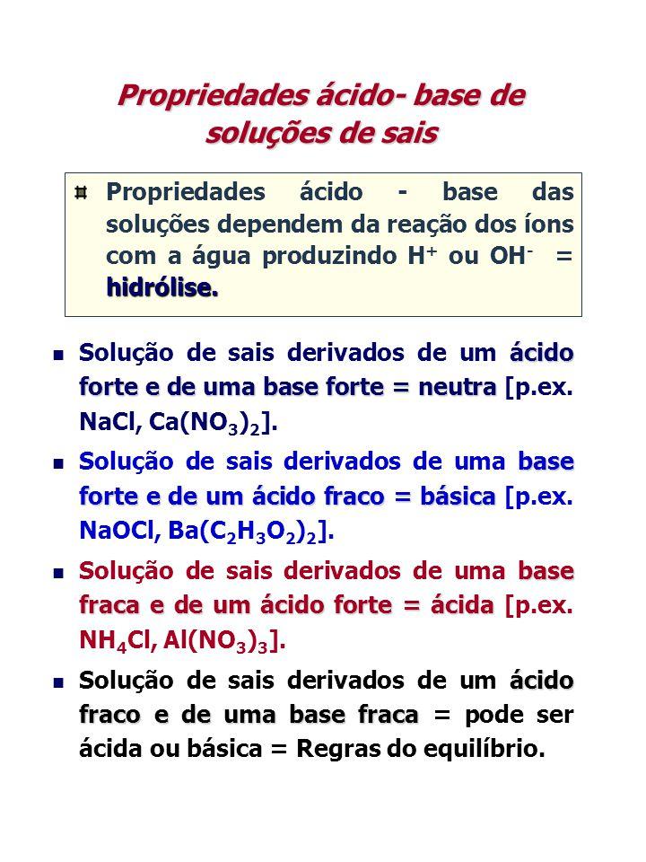 hidrólise. Propriedades ácido - base das soluções dependem da reação dos íons com a água produzindo H + ou OH - = hidrólise. ácido forte e de uma base