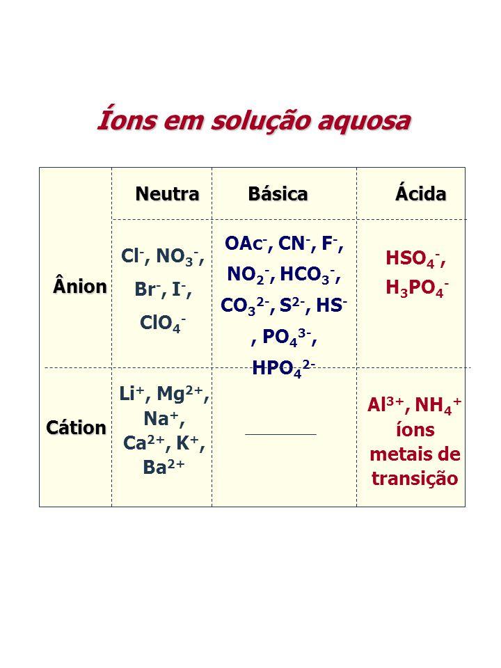 Íons em solução aquosa Ânion Cátion Neutra Básica Ácida Cl -, NO 3 -, Br -, I -, ClO 4 - OAc -, CN -, F -, NO 2 -, HCO 3 -, CO 3 2-, S 2-, HS -, PO 4