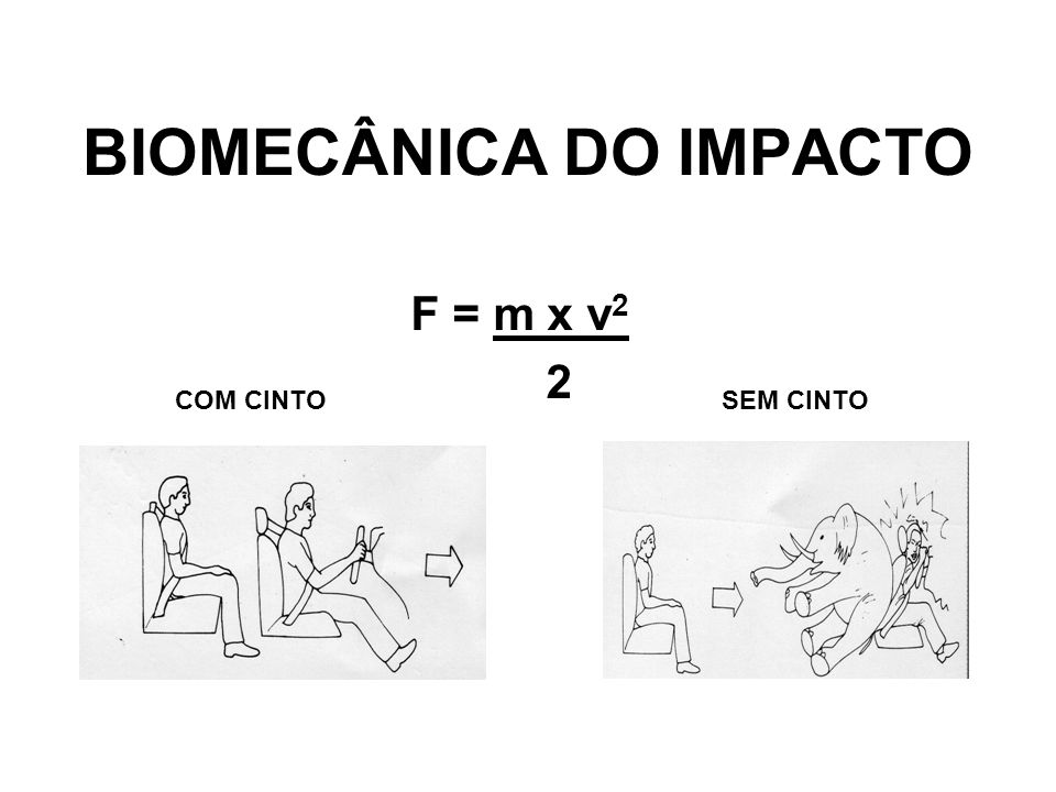 BIOMECÂNICA DO IMPACTO F = m x v 2 2 COM CINTOSEM CINTO