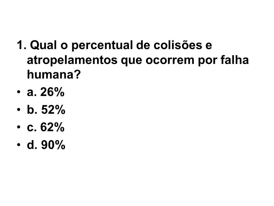 1. Qual o percentual de colisões e atropelamentos que ocorrem por falha humana? •a. 26% •b. 52% •c. 62% •d. 90%