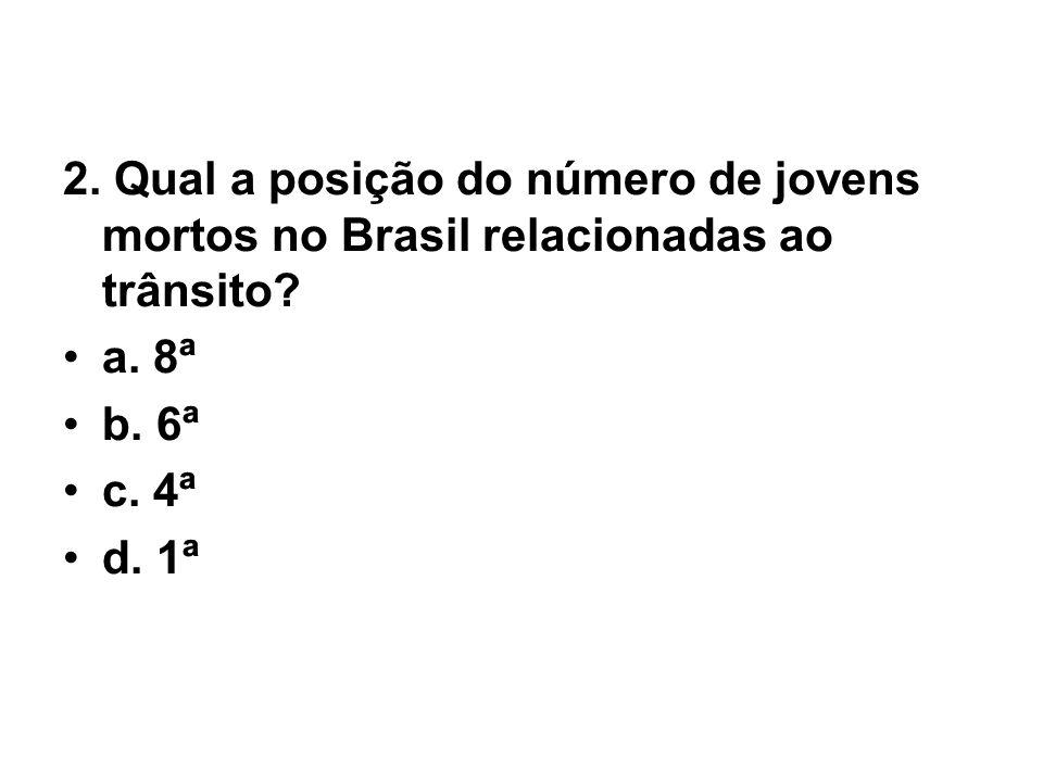 2. Qual a posição do número de jovens mortos no Brasil relacionadas ao trânsito? •a. 8ª •b. 6ª •c. 4ª •d. 1ª