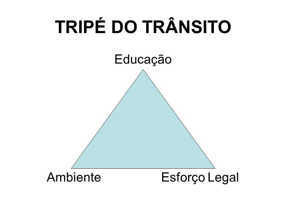 TRIPÉ DO TRÂNSITO Educação AmbienteEsforço Legal