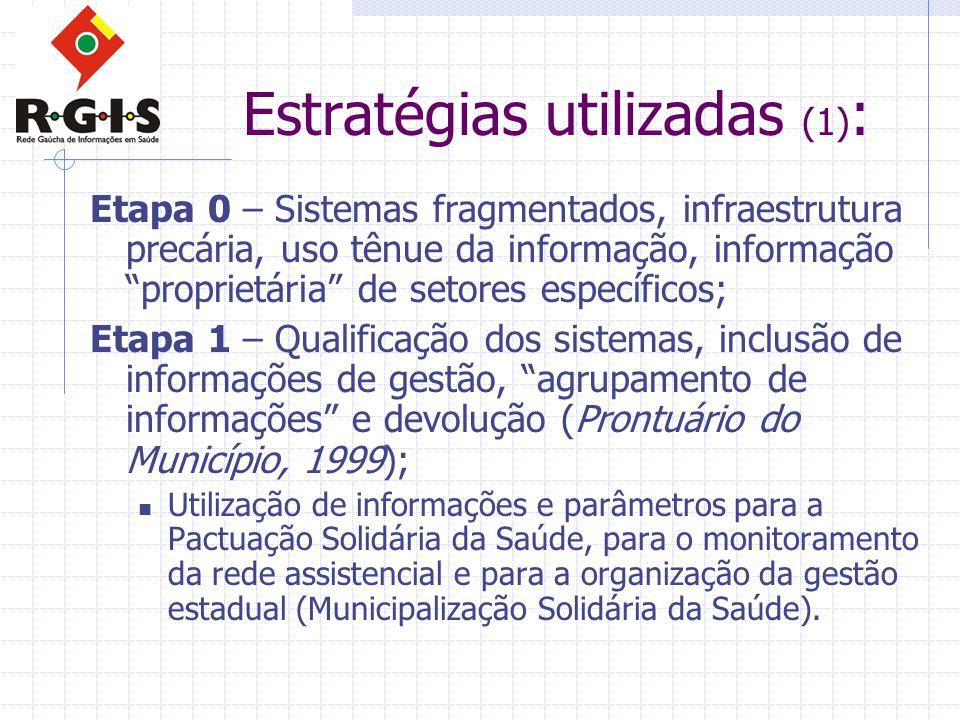 Estratégias utilizadas (1) : Etapa 0 – Sistemas fragmentados, infraestrutura precária, uso tênue da informação, informação proprietária de setores específicos; Etapa 1 – Qualificação dos sistemas, inclusão de informações de gestão, agrupamento de informações e devolução (Prontuário do Município, 1999);  Utilização de informações e parâmetros para a Pactuação Solidária da Saúde, para o monitoramento da rede assistencial e para a organização da gestão estadual (Municipalização Solidária da Saúde).