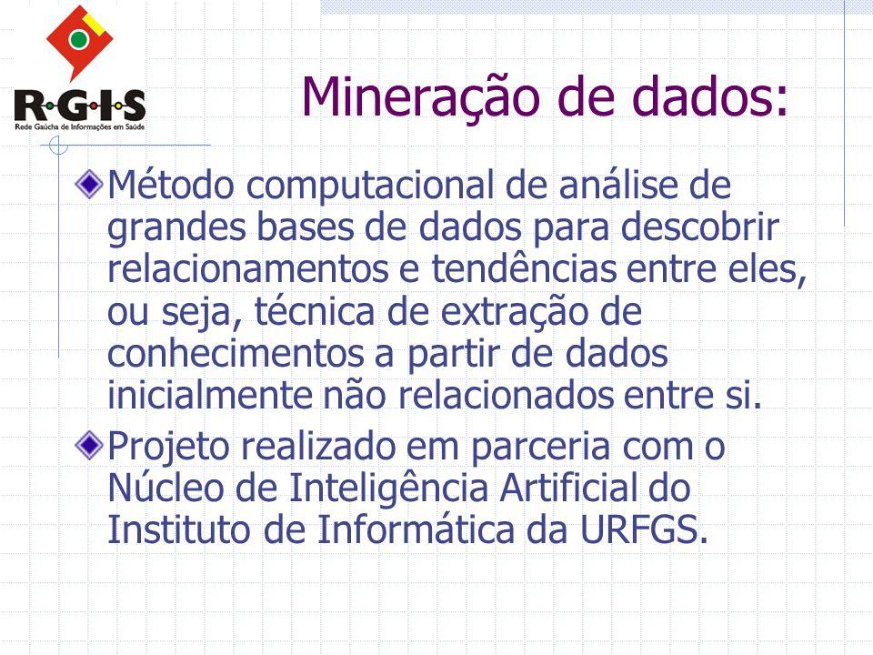 Mineração de dados: Método computacional de análise de grandes bases de dados para descobrir relacionamentos e tendências entre eles, ou seja, técnica de extração de conhecimentos a partir de dados inicialmente não relacionados entre si.