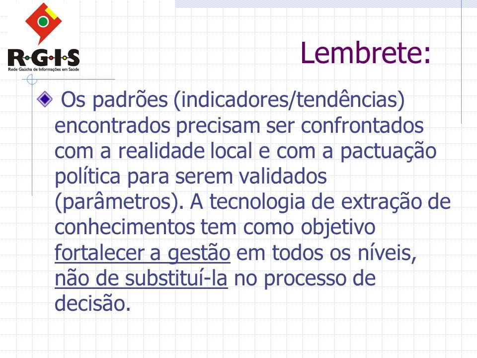 Lembrete: Os padrões (indicadores/tendências) encontrados precisam ser confrontados com a realidade local e com a pactuação política para serem validados (parâmetros).
