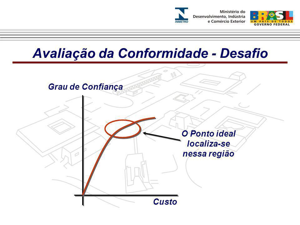 A presença do selo do Inmetro garante a qualidade do produto.
