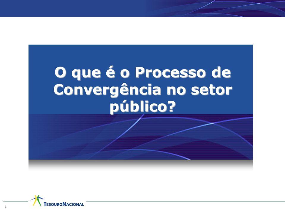 Processo de adoção de regras e procedimentos contábeis sob uma mesma base conceitual visando a comparabilidade da situação econômico-financeira de vários países ou de entidades do setor público nacionais e/ou internacionais.