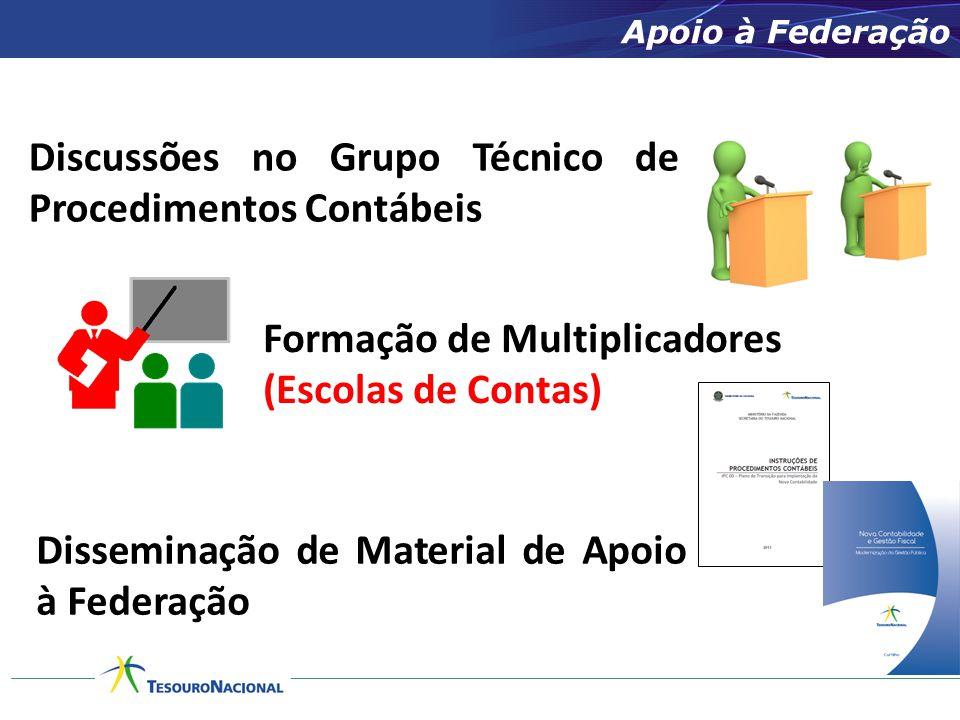 Discussões no Grupo Técnico de Procedimentos Contábeis Formação de Multiplicadores (Escolas de Contas) Disseminação de Material de Apoio à Federação A