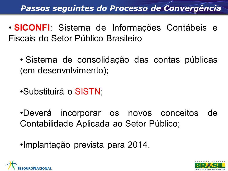 Passos seguintes do Processo de Convergência • SICONFI: Sistema de Informações Contábeis e Fiscais do Setor Público Brasileiro • Sistema de consolidaç