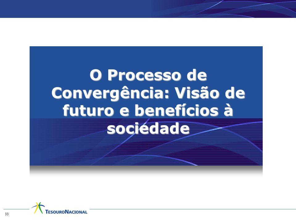 O Processo de Convergência: Visão de futuro e benefícios à sociedade 33