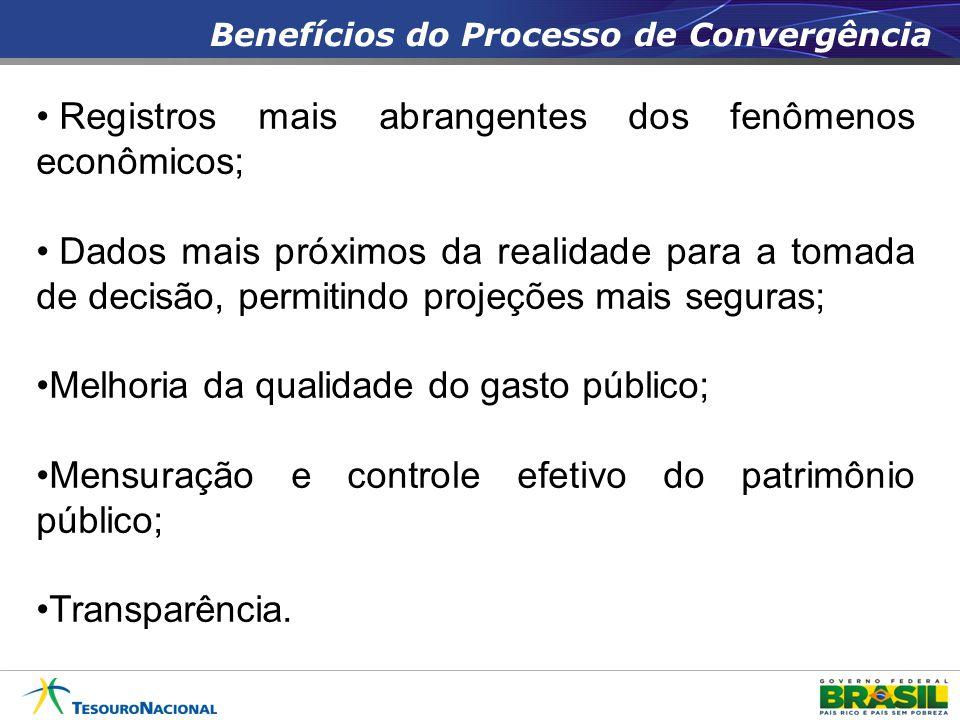 Benefícios do Processo de Convergência • Registros mais abrangentes dos fenômenos econômicos; • Dados mais próximos da realidade para a tomada de deci