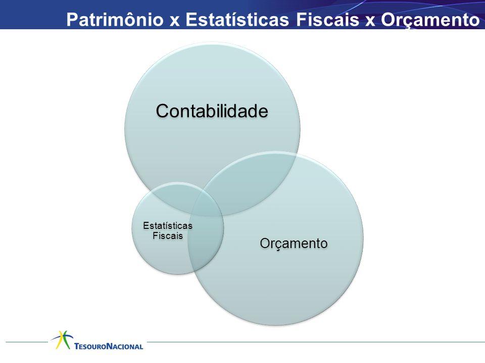 I Seminário Brasileiro de CASP (I SBCASP) • Data de realização: 13 a 15/05/2013 •Local: Brasília-DF, na Escola de Administração Fazendária (ESAF) •Realização: •Apoio: