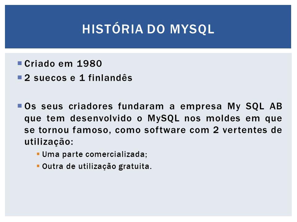  Criado em 1980  2 suecos e 1 finlandês  Os seus criadores fundaram a empresa My SQL AB que tem desenvolvido o MySQL nos moldes em que se tornou fa