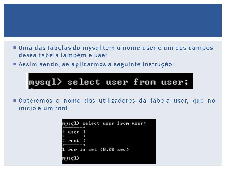  Uma das tabelas do mysql tem o nome user e um dos campos dessa tabela também é user.  Assim sendo, se aplicarmos a seguinte instrução:  Obteremos