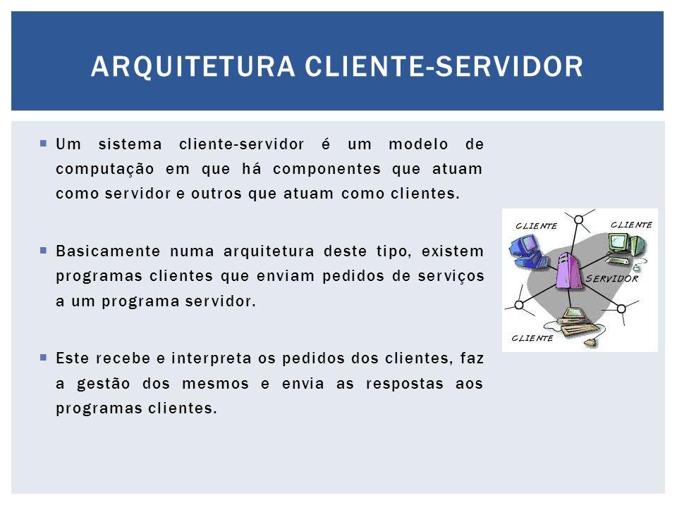  Um sistema cliente-servidor é um modelo de computação em que há componentes que atuam como servidor e outros que atuam como clientes.  Basicamente