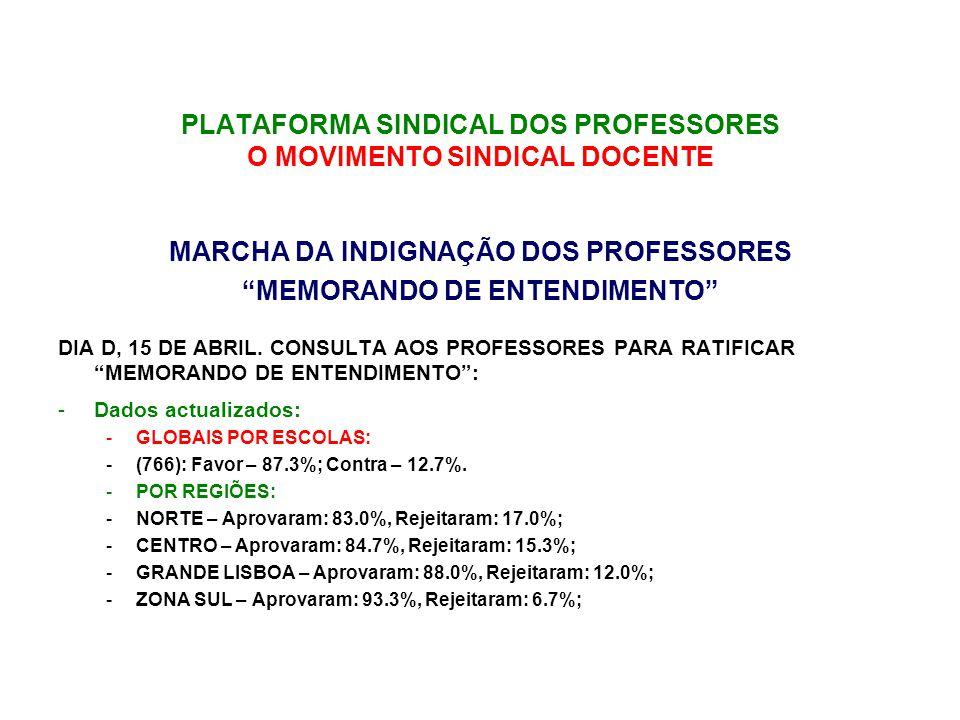 """PLATAFORMA SINDICAL DOS PROFESSORES O MOVIMENTO SINDICAL DOCENTE MARCHA DA INDIGNAÇÃO DOS PROFESSORES """"MEMORANDO DE ENTENDIMENTO"""" OUTROS ASPECTOS: -Os"""