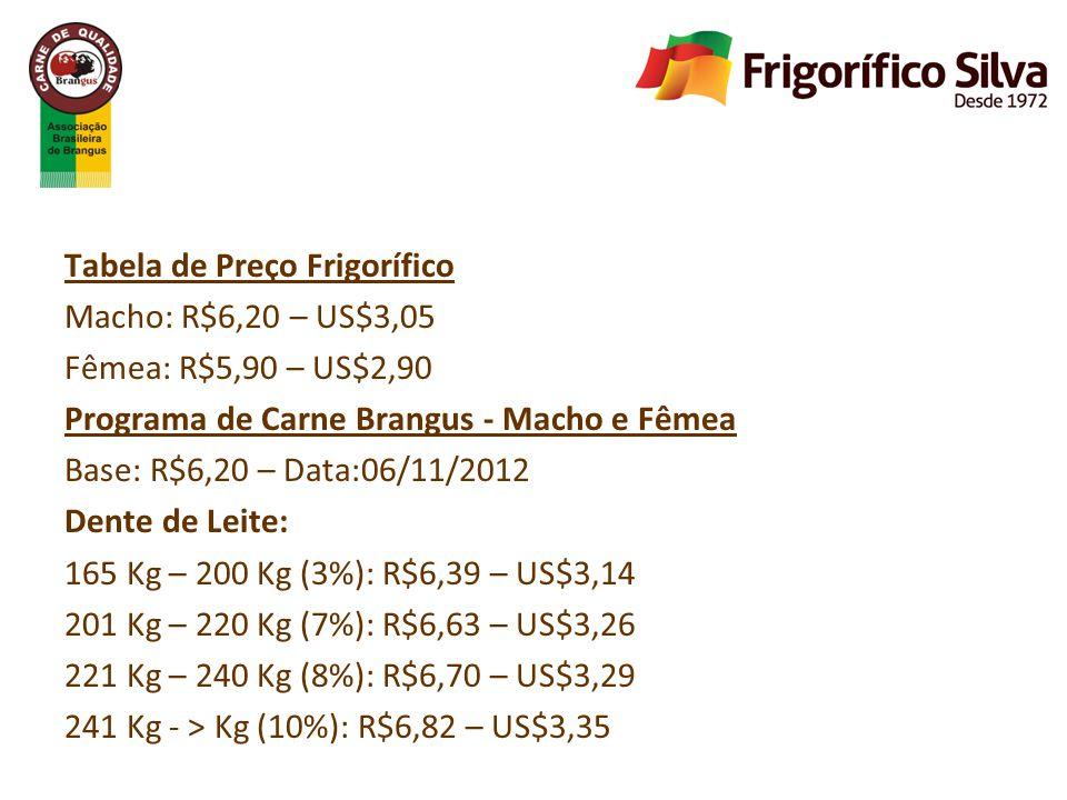 Tabela de Preço Frigorífico Macho: R$6,20 – US$3,05 Fêmea: R$5,90 – US$2,90 Programa de Carne Brangus - Macho e Fêmea Base: R$6,20 – Data:06/11/2012 Dente de Leite: 165 Kg – 200 Kg (3%): R$6,39 – US$3,14 201 Kg – 220 Kg (7%): R$6,63 – US$3,26 221 Kg – 240 Kg (8%): R$6,70 – US$3,29 241 Kg - > Kg (10%): R$6,82 – US$3,35
