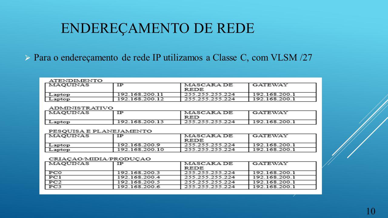 ENDEREÇAMENTO DE REDE  Para o endereçamento de rede IP utilizamos a Classe C, com VLSM /27 10